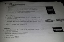 Proprietary Details Leaked For Upcoming Star Wars 2014 & 2015 Products & Transformers Dinobots In Fourth Movie (Update)
