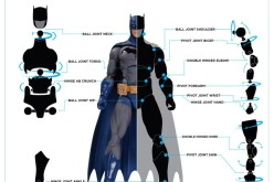 DC Collectibles 6″ Icons Series Articulation Rundown